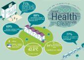 Ako si stoja Slováci v porovnaní s priemerom v Európe pri praní alebo upratovaní