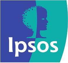 Ipsos má v najbližších rokoch veľké ambície